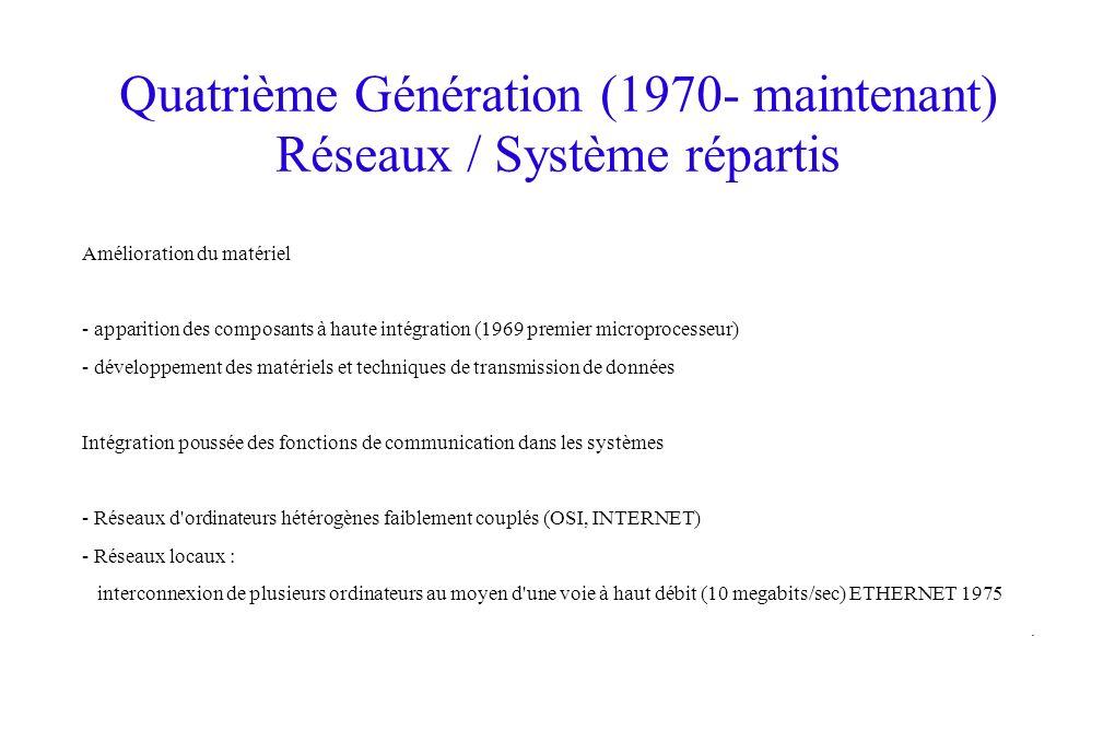 Quatrième Génération (1970- maintenant) Réseaux / Système répartis