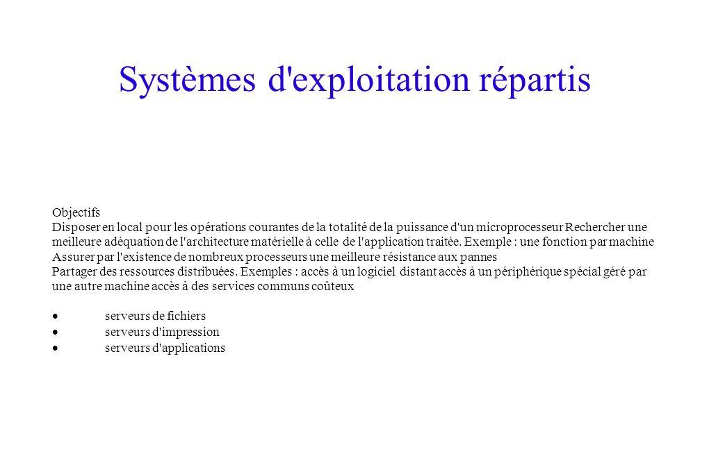 Systèmes d exploitation répartis