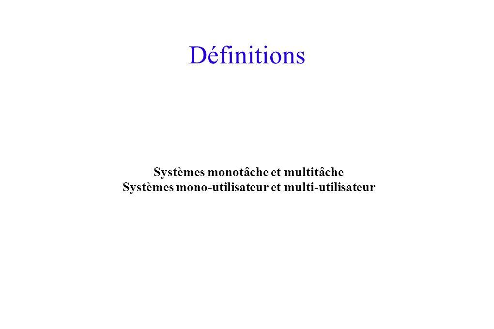 Définitions Systèmes mono-utilisateur et multi-utilisateur