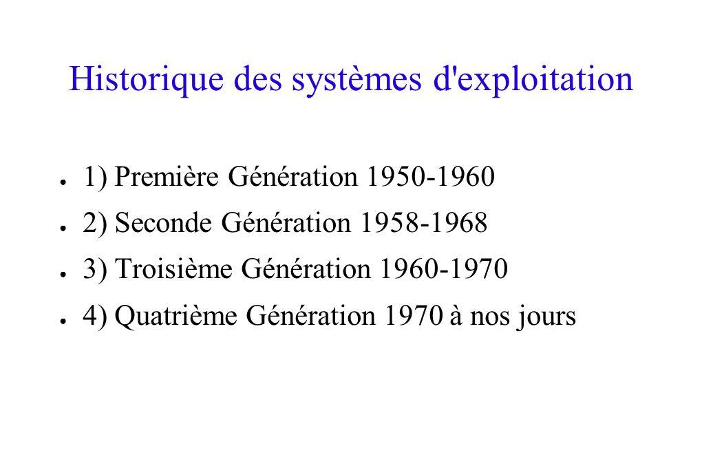 Historique des systèmes d exploitation