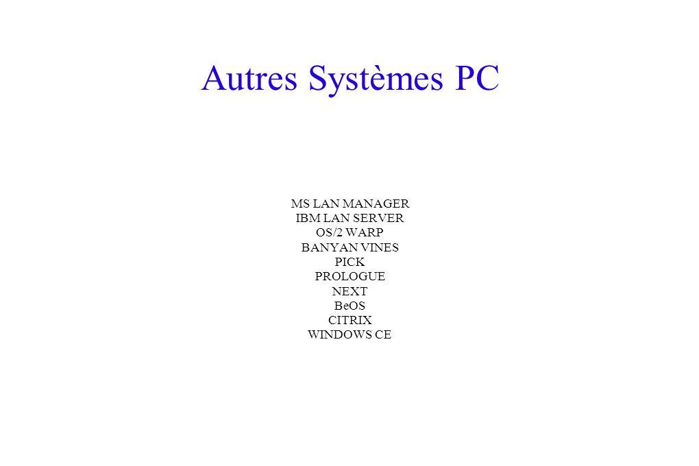 Autres Systèmes PC MS LAN MANAGER IBM LAN SERVER OS/2 WARP