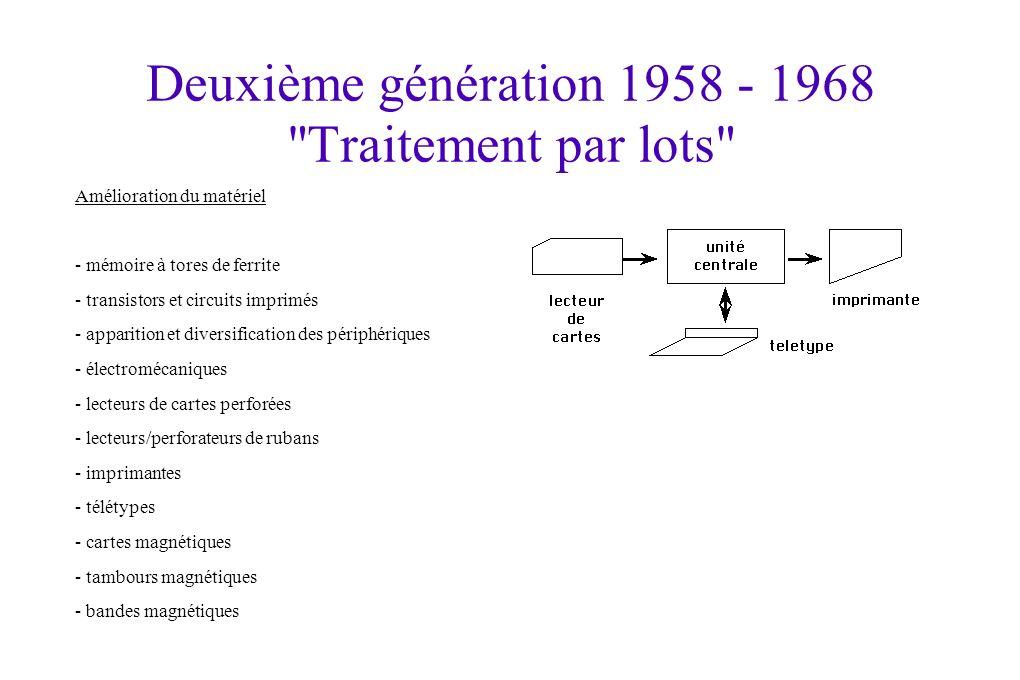 Deuxième génération 1958 - 1968 Traitement par lots