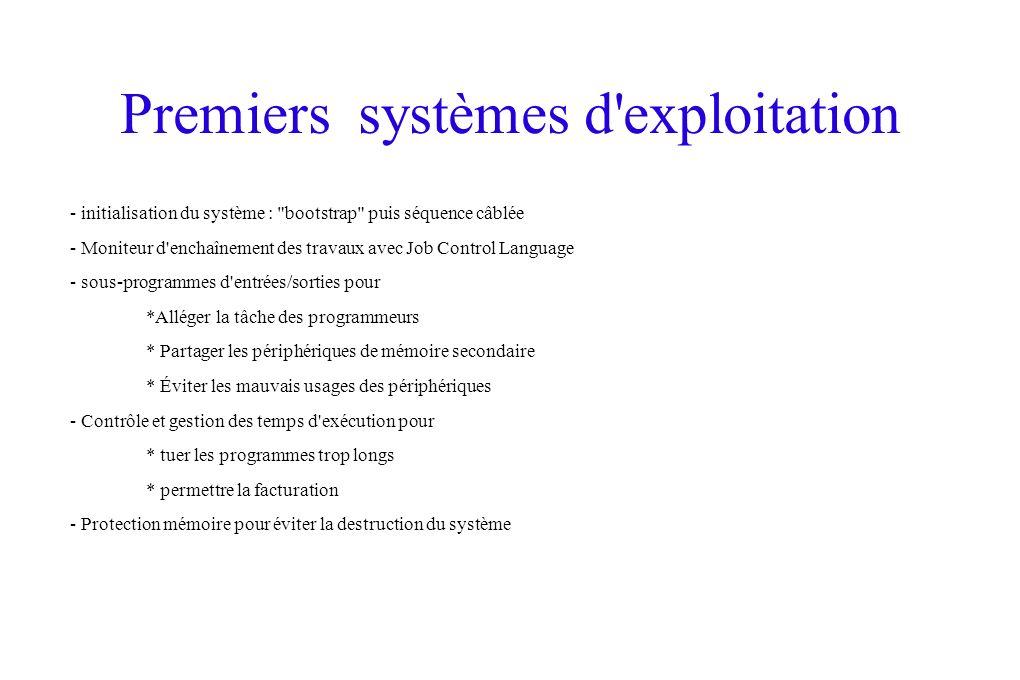 Premiers systèmes d exploitation