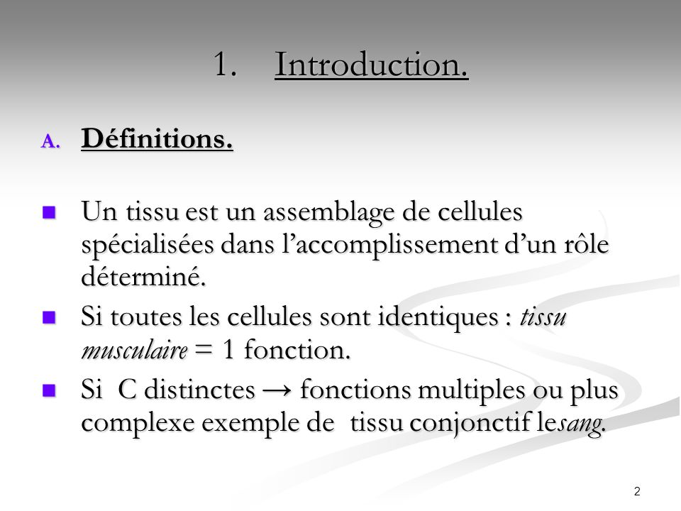 Introduction. Définitions.