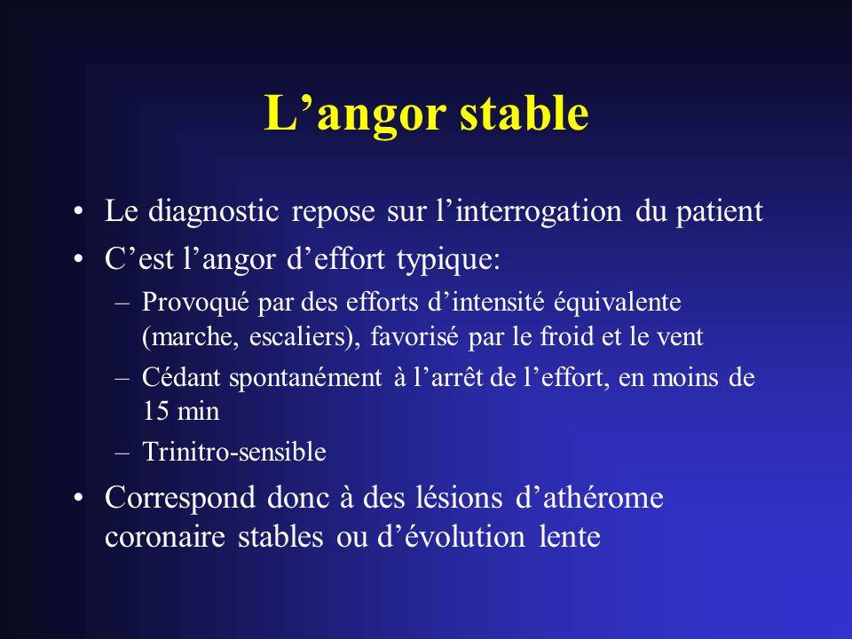 L'angor stable Le diagnostic repose sur l'interrogation du patient