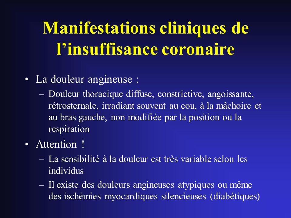 Manifestations cliniques de l'insuffisance coronaire