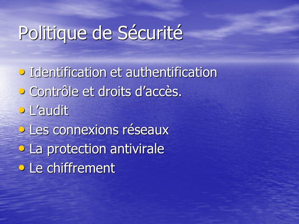 Politique de Sécurité Identification et authentification