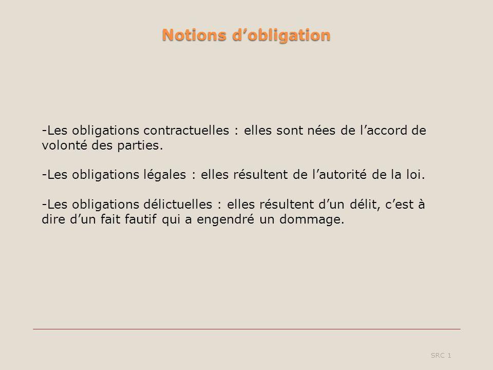 Notions d'obligation -Les obligations contractuelles : elles sont nées de l'accord de volonté des parties.