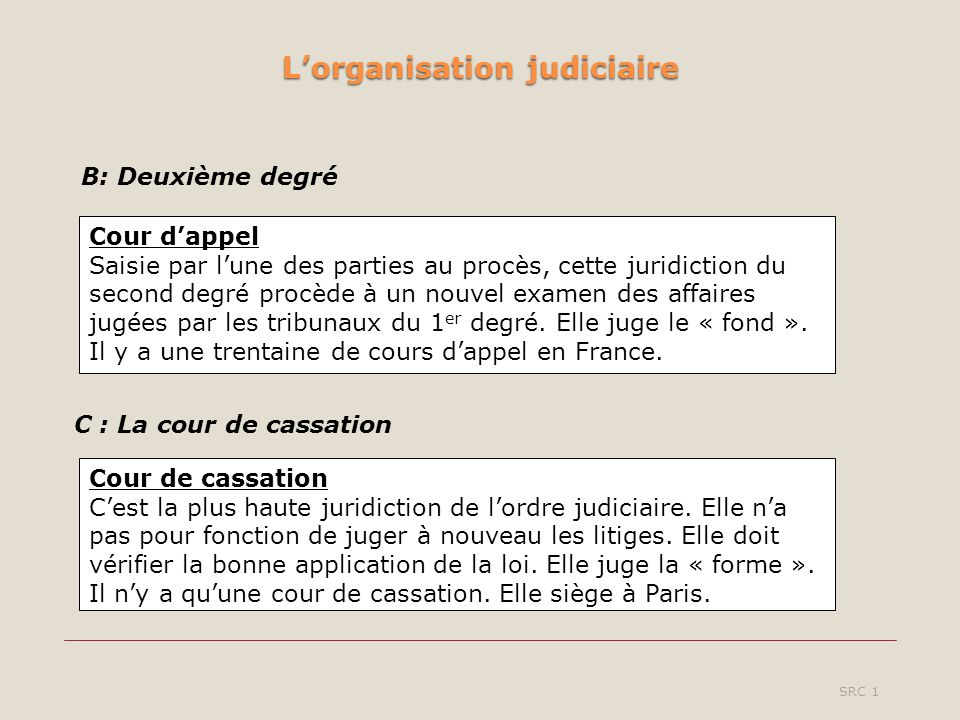L organisation judiciaire ppt t l charger for Haute juridiction administrative