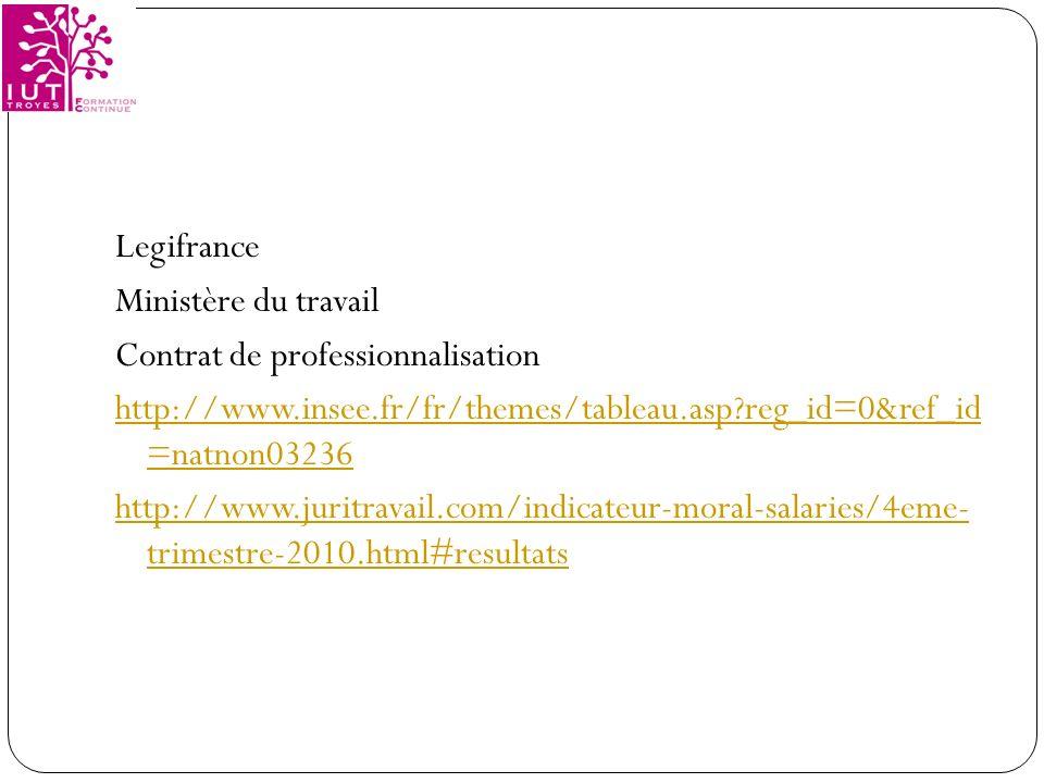 Legifrance Ministère du travail Contrat de professionnalisation
