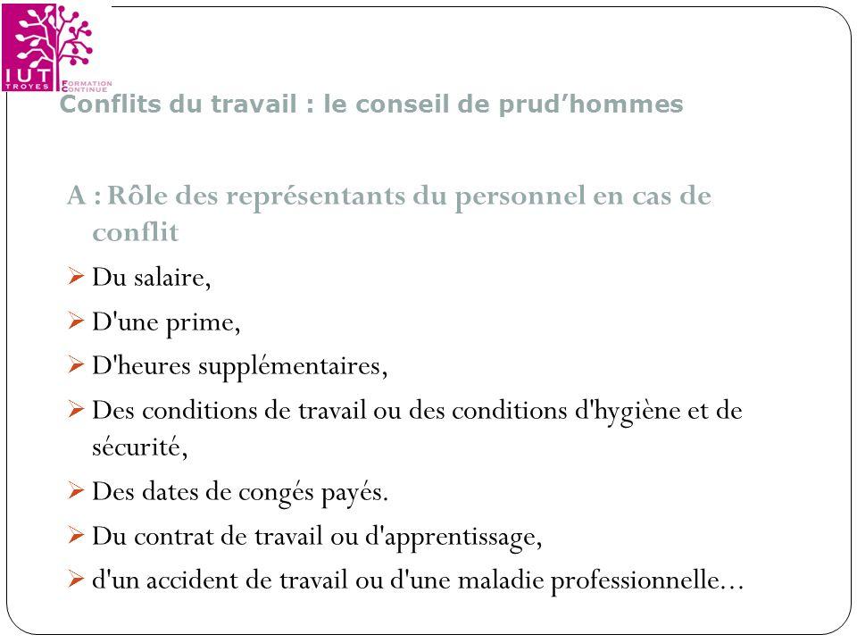 A : Rôle des représentants du personnel en cas de conflit Du salaire,