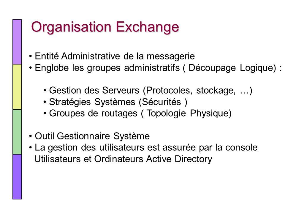 Organisation Exchange