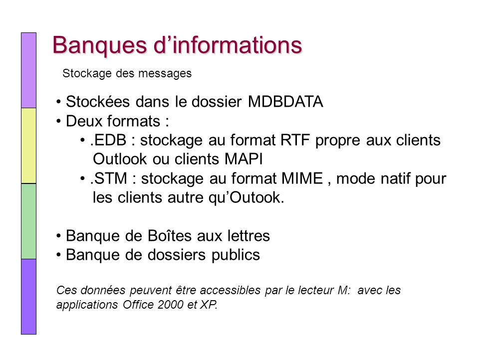 Banques d'informations