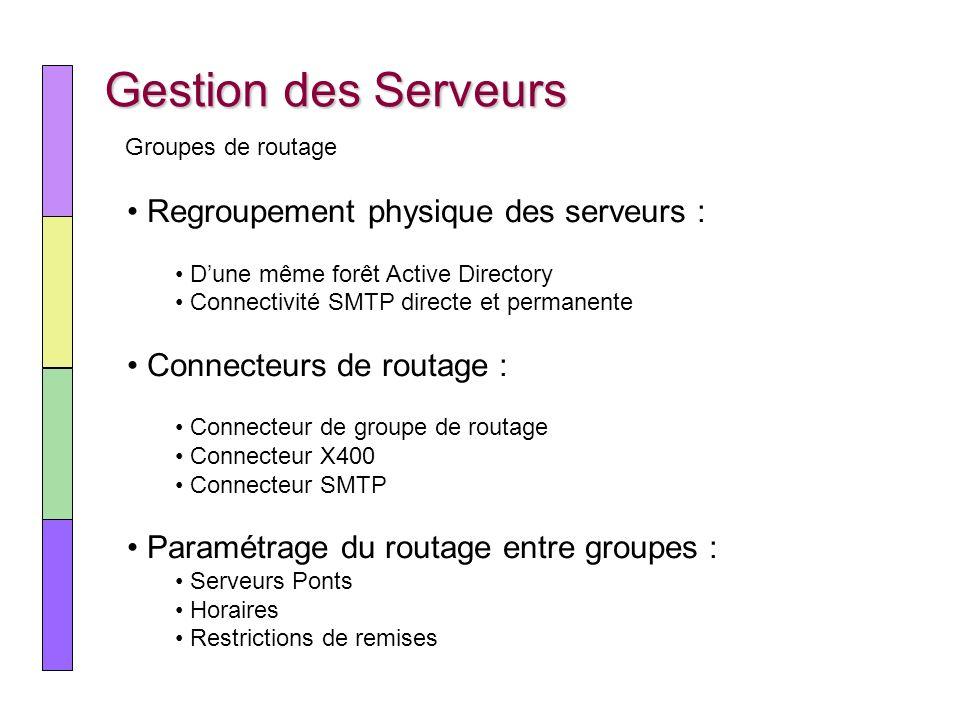 Gestion des Serveurs Regroupement physique des serveurs :