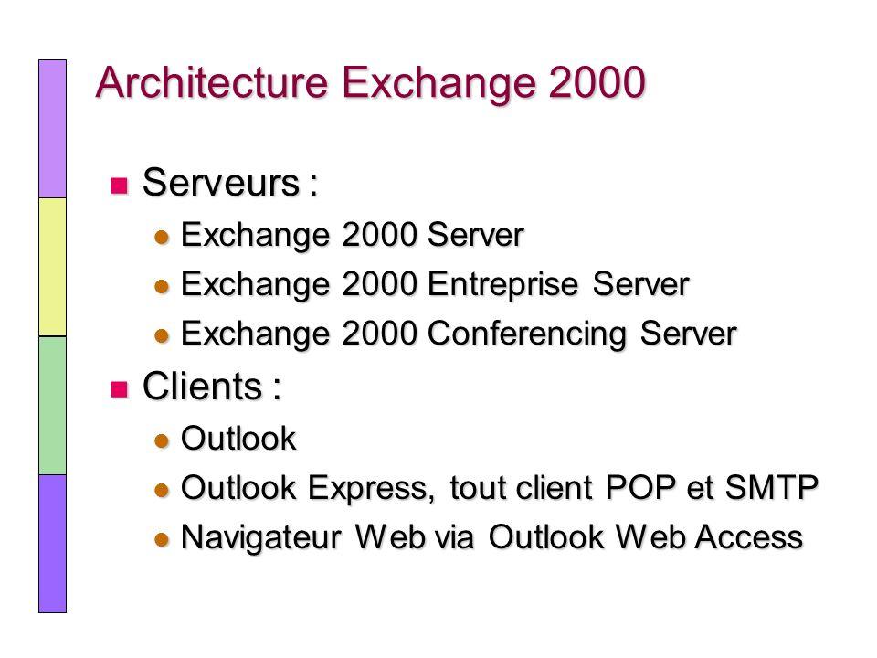 Architecture Exchange 2000