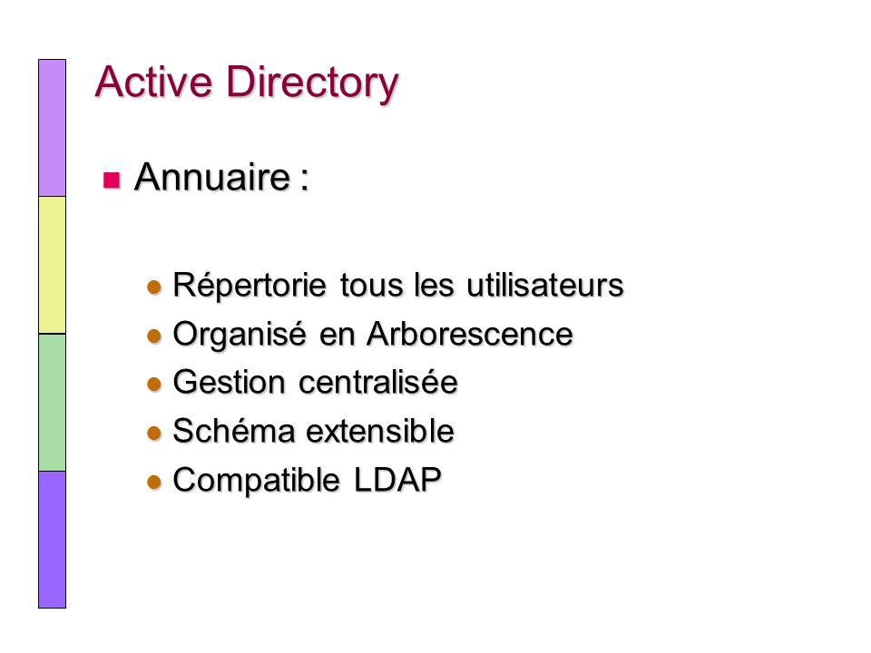 Active Directory Annuaire : Répertorie tous les utilisateurs