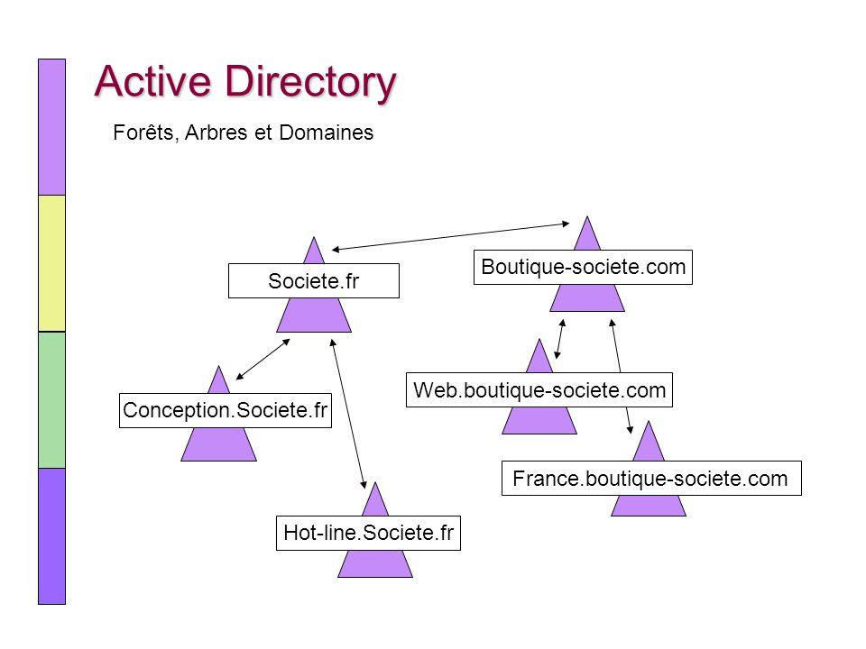 Active Directory Forêts, Arbres et Domaines Boutique-societe.com