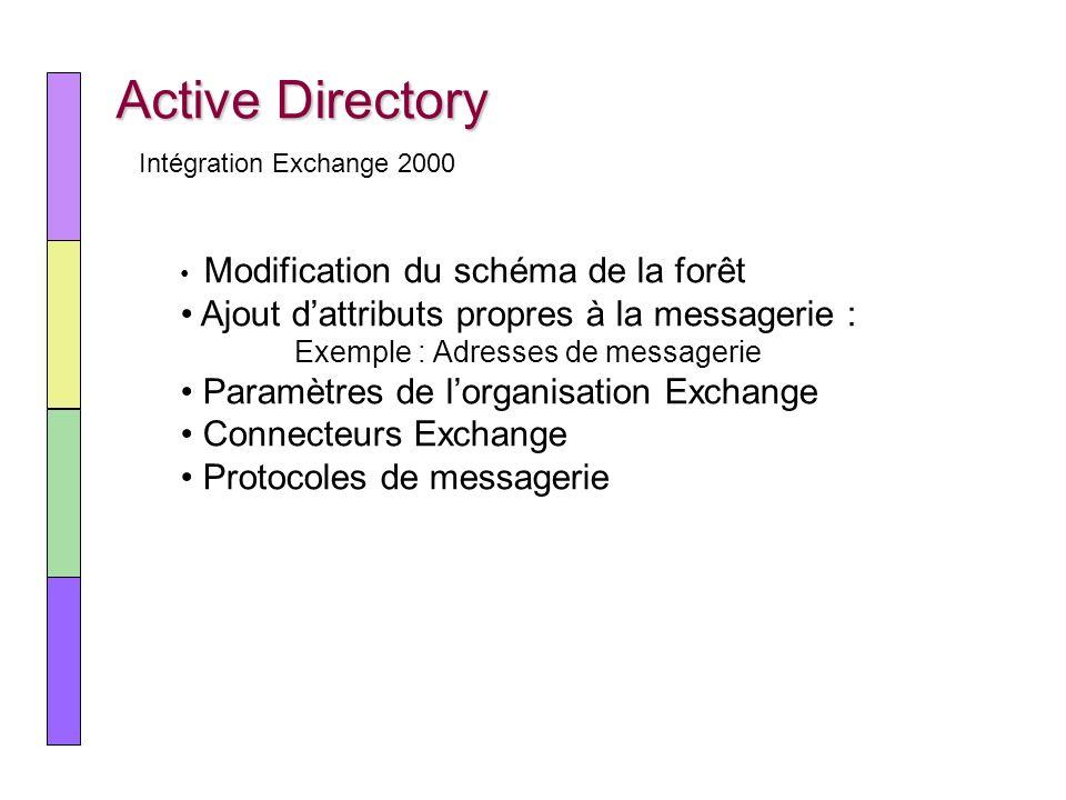 Active Directory Ajout d'attributs propres à la messagerie :