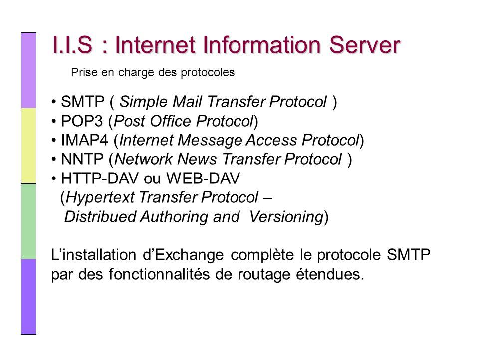 I.I.S : Internet Information Server