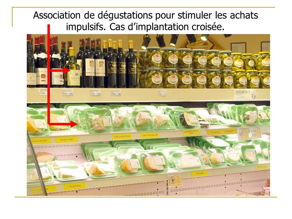Association de dégustations pour stimuler les achats impulsifs