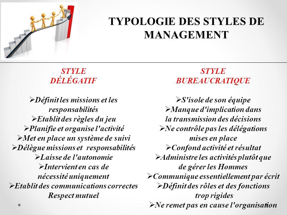 TYPOLOGIE DES STYLES DE MANAGEMENT