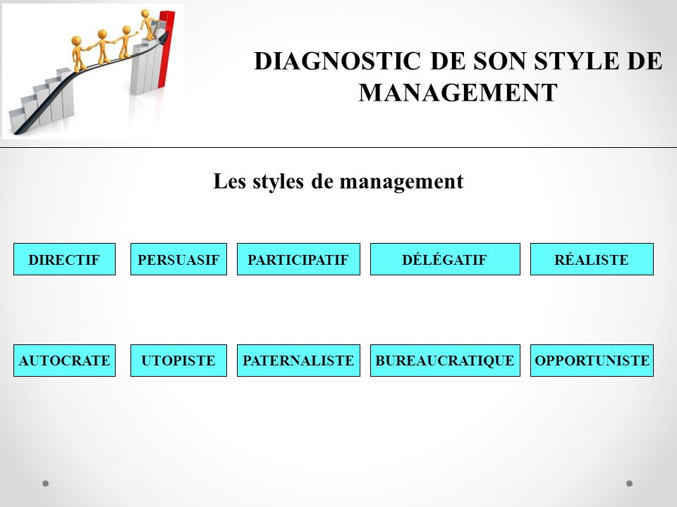 DIAGNOSTIC DE SON STYLE DE MANAGEMENT Les styles de management