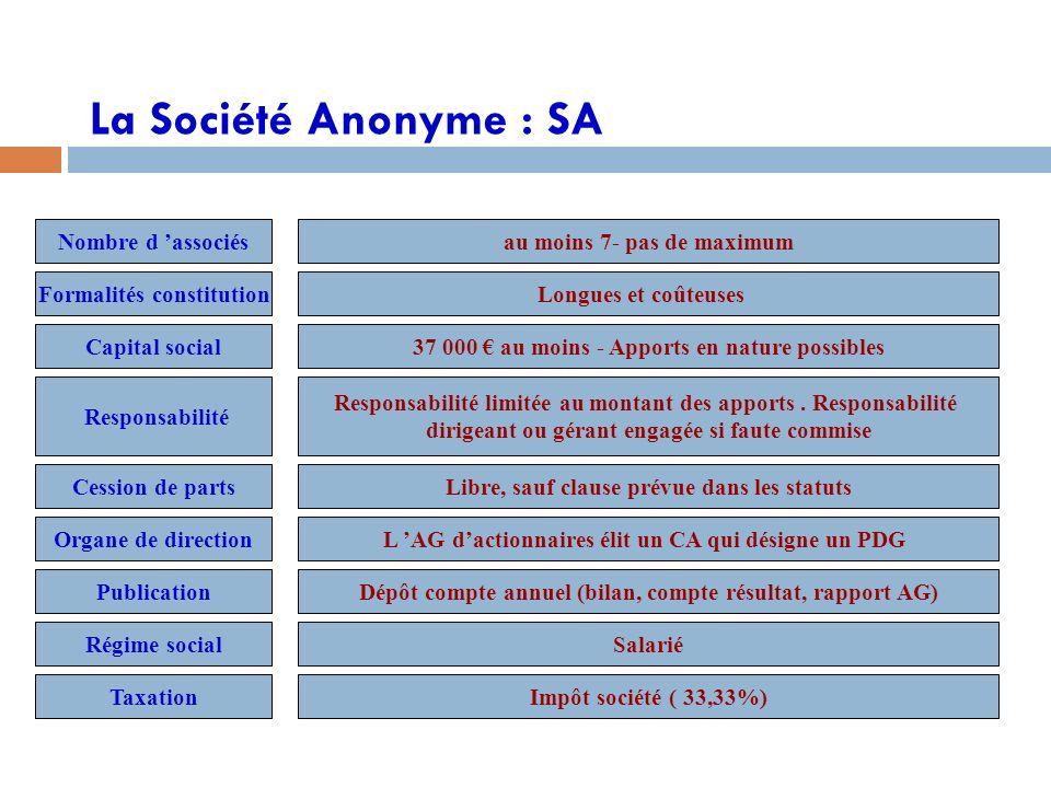 La Société Anonyme : SA Nombre d 'associés au moins 7- pas de maximum