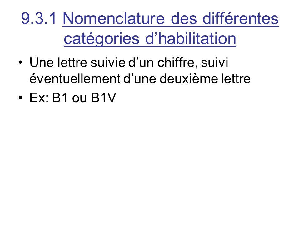 9.3.1 Nomenclature des différentes catégories d'habilitation