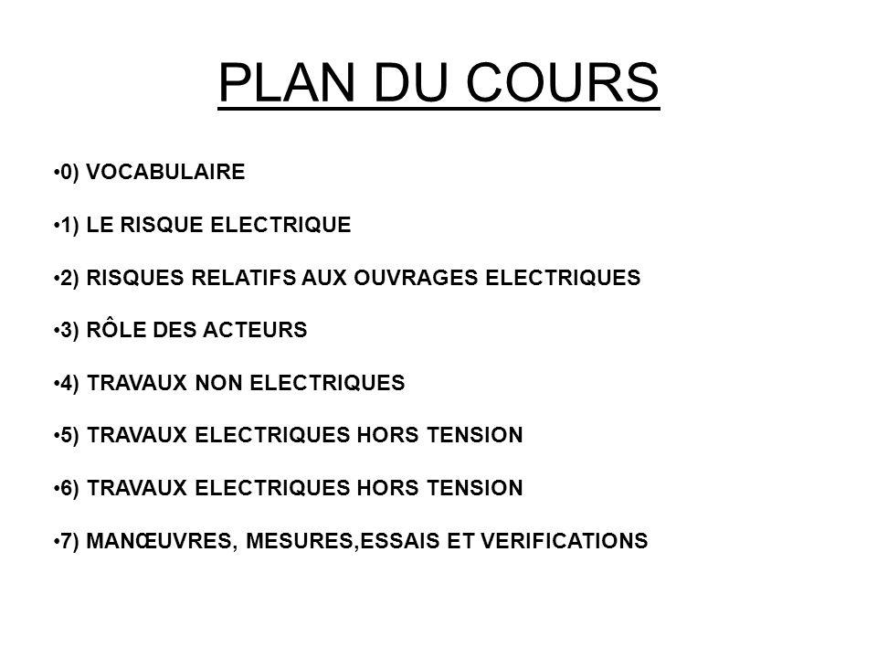 PLAN DU COURS 0) VOCABULAIRE 1) LE RISQUE ELECTRIQUE