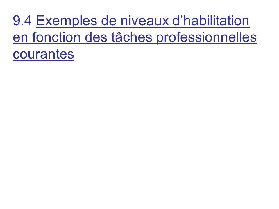 9.4 Exemples de niveaux d'habilitation en fonction des tâches professionnelles courantes