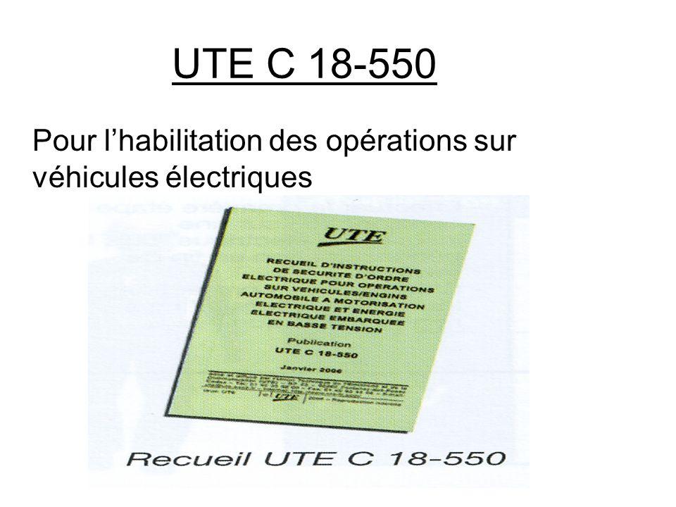 UTE C 18-550 Pour l'habilitation des opérations sur véhicules électriques