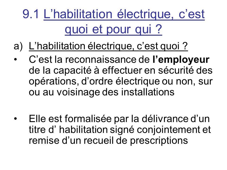 9.1 L'habilitation électrique, c'est quoi et pour qui