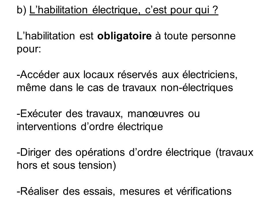 b) L'habilitation électrique, c'est pour qui