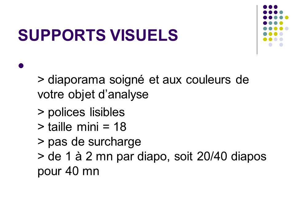SUPPORTS VISUELS > diaporama soigné et aux couleurs de votre objet d'analyse.