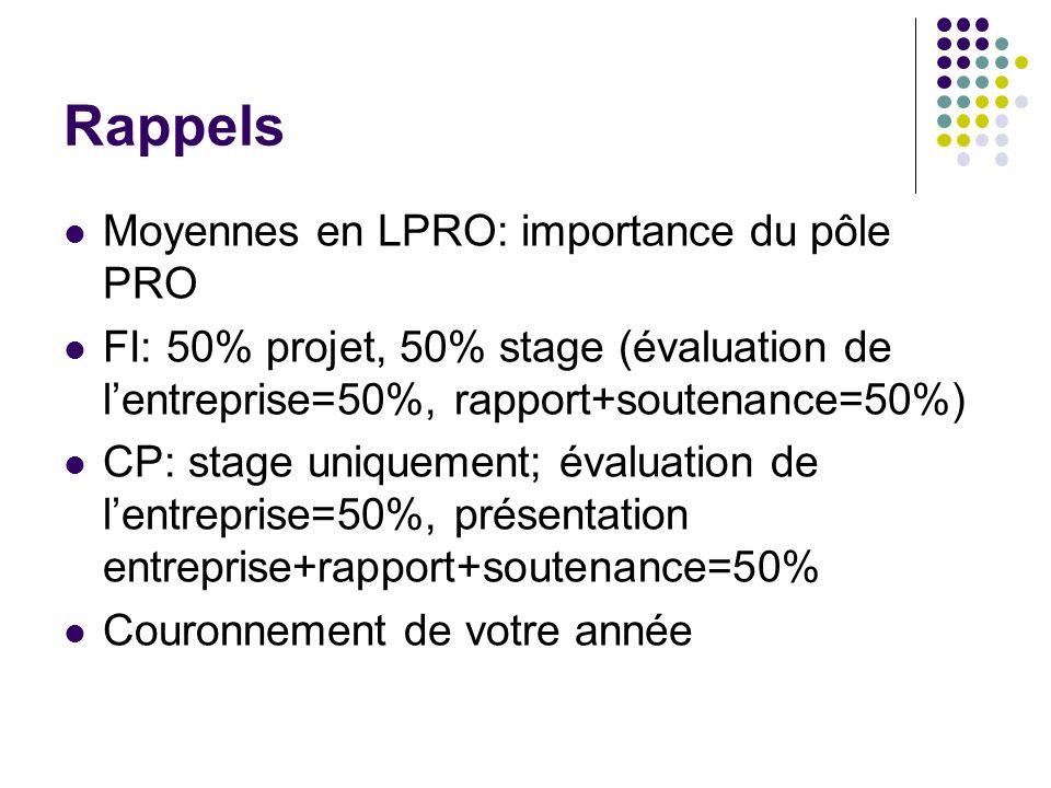 Rappels Moyennes en LPRO: importance du pôle PRO