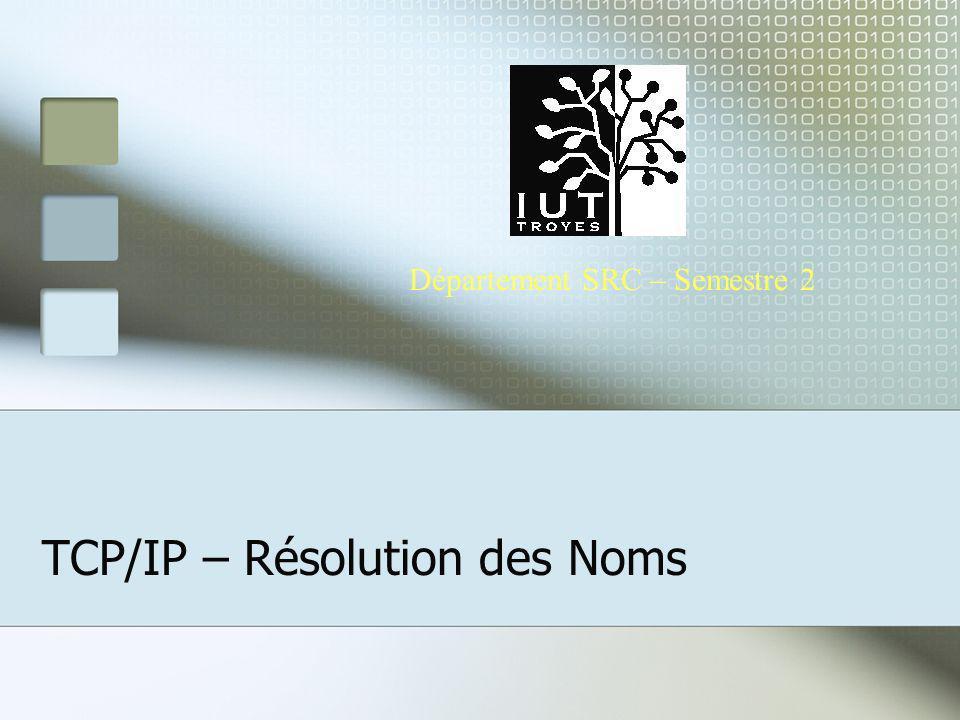 TCP/IP – Résolution des Noms