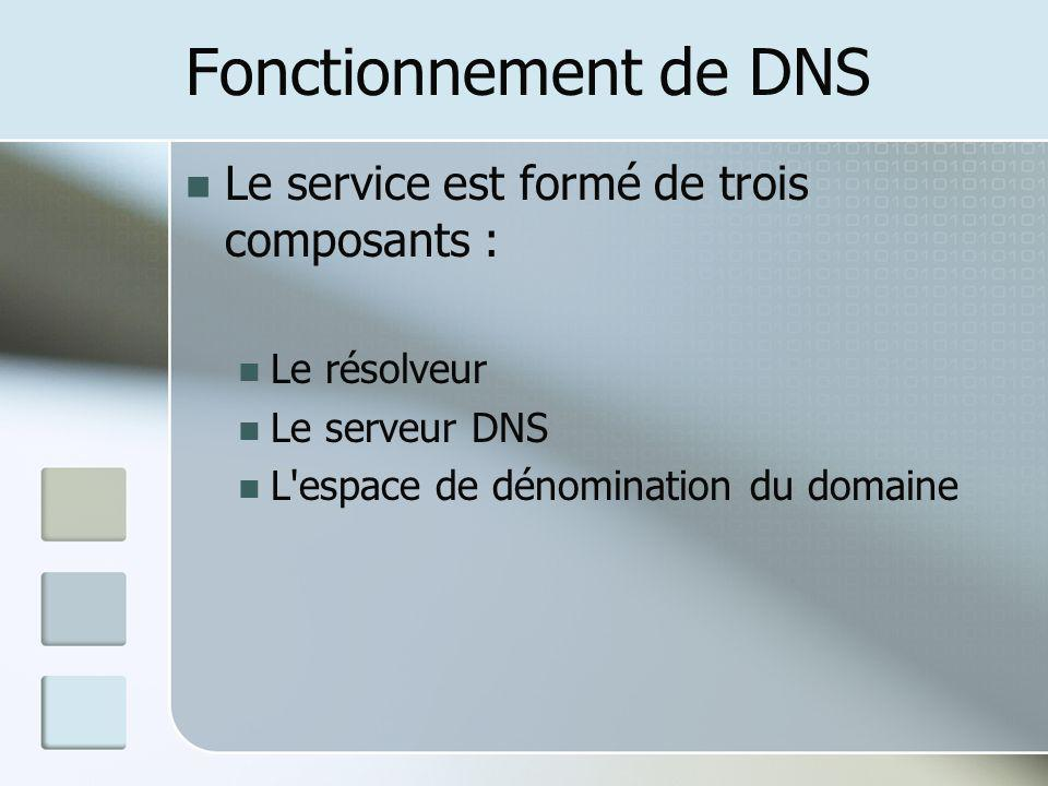 Fonctionnement de DNS Le service est formé de trois composants :