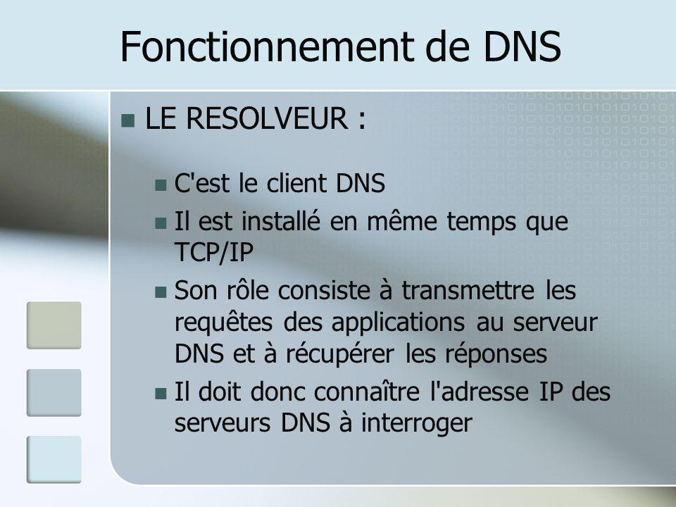 Fonctionnement de DNS LE RESOLVEUR : C est le client DNS
