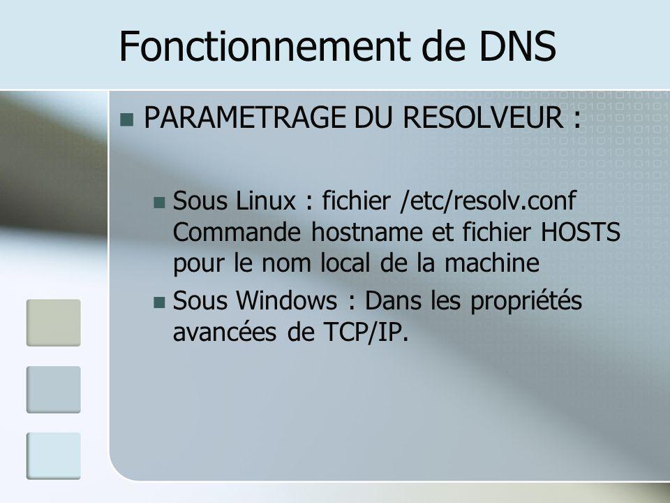 Fonctionnement de DNS PARAMETRAGE DU RESOLVEUR :