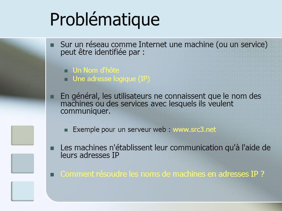 Problématique Sur un réseau comme Internet une machine (ou un service) peut être identifiée par : Un Nom d hôte.
