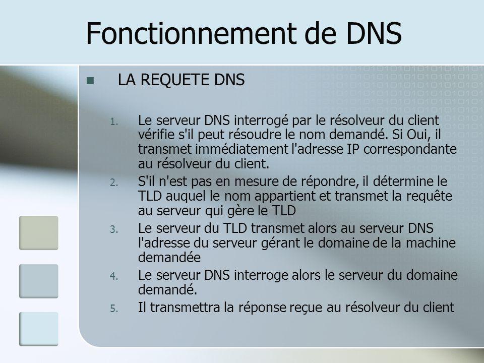 Fonctionnement de DNS LA REQUETE DNS