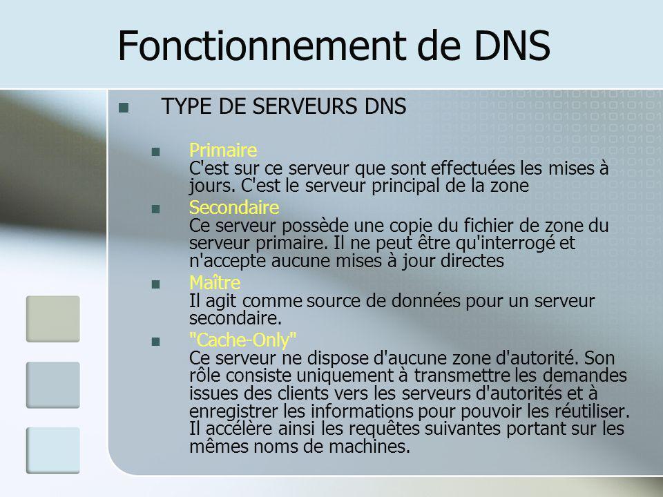 Fonctionnement de DNS TYPE DE SERVEURS DNS