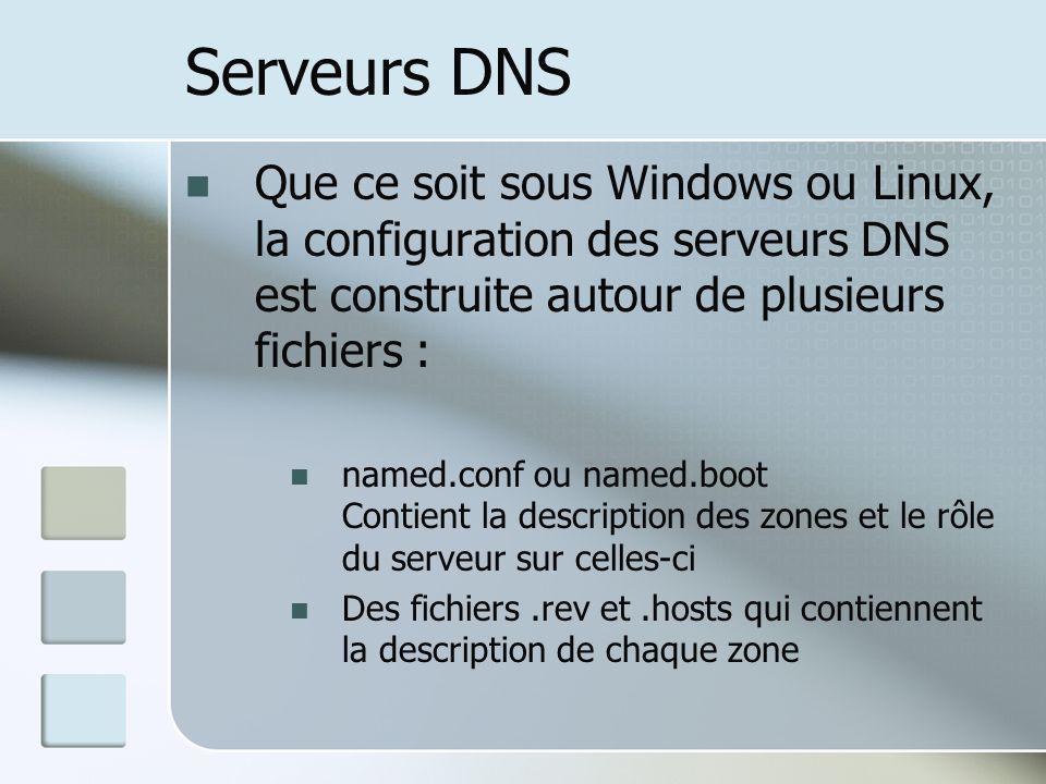 Serveurs DNS Que ce soit sous Windows ou Linux, la configuration des serveurs DNS est construite autour de plusieurs fichiers :