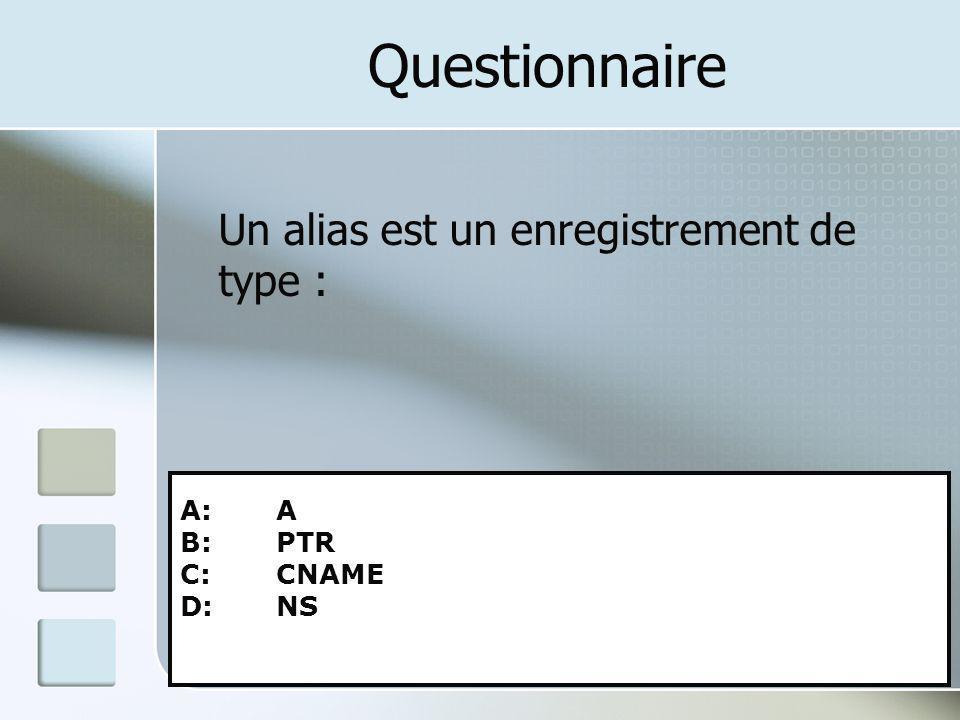 Questionnaire Un alias est un enregistrement de type : A: A B: PTR