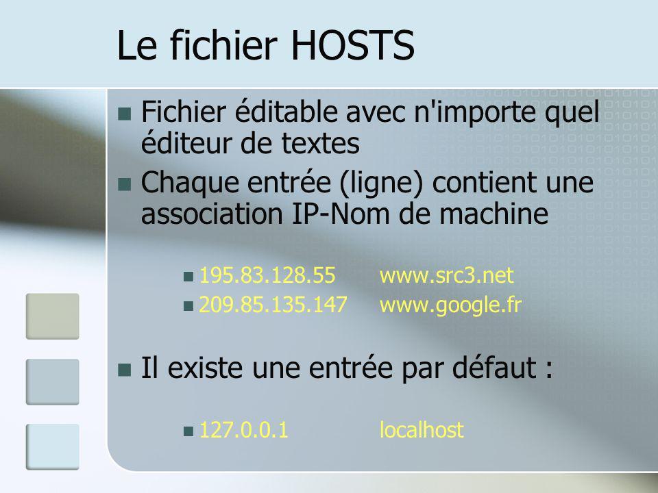 Le fichier HOSTS Fichier éditable avec n importe quel éditeur de textes. Chaque entrée (ligne) contient une association IP-Nom de machine.