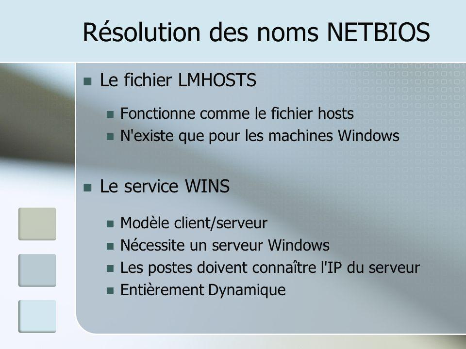 Résolution des noms NETBIOS