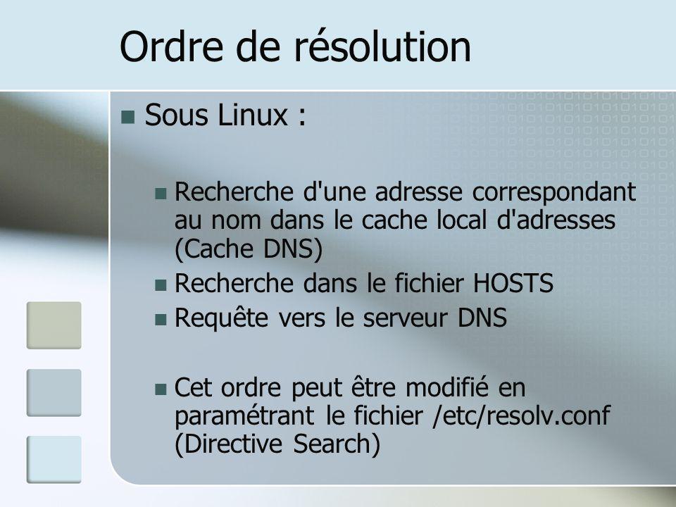 Ordre de résolution Sous Linux :
