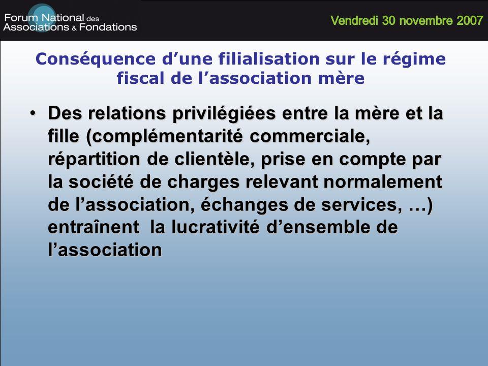 Conséquence d'une filialisation sur le régime fiscal de l'association mère