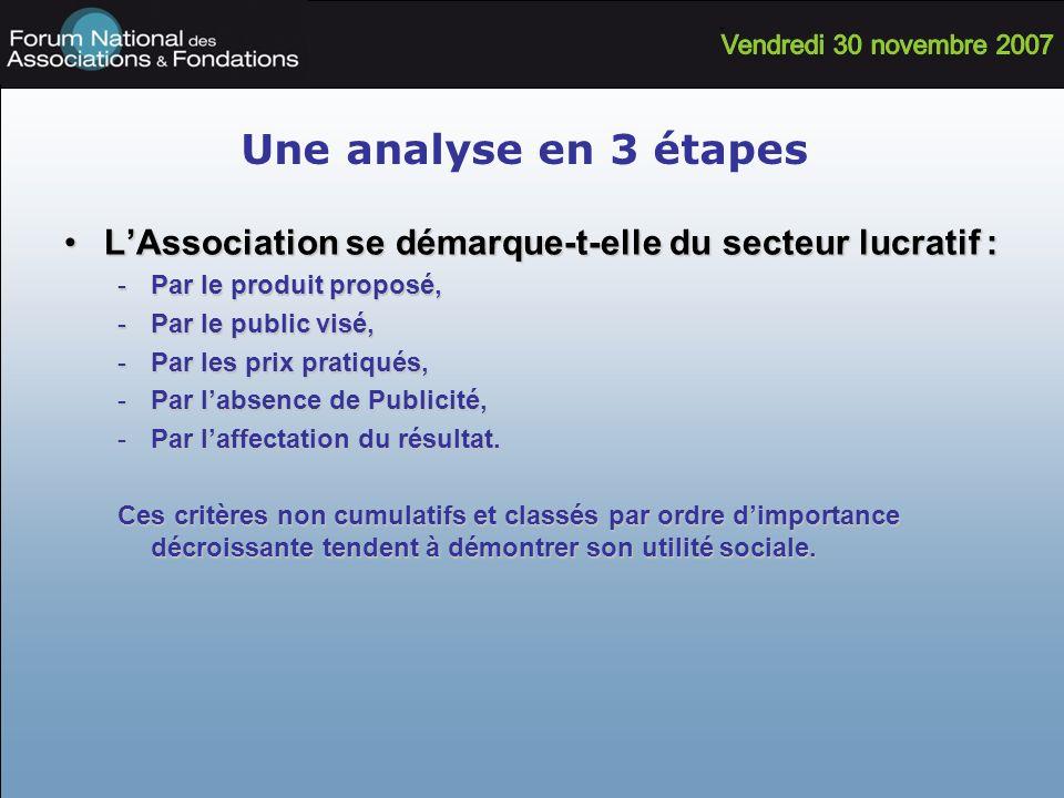 Une analyse en 3 étapes L'Association se démarque-t-elle du secteur lucratif : Par le produit proposé,