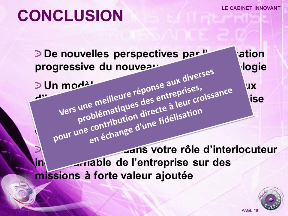 CONCLUSION LE CABINET INNOVANT. De nouvelles perspectives par l'application progressive du nouveau code de déontologie.